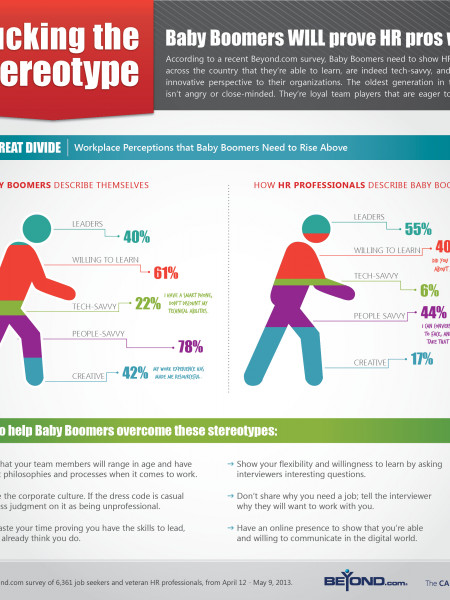 Bucking the stereotype: baby boomers will prove HR pros wrong!  Infographic