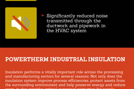 How HVAC Systems Can Benefit From Industrial Insulation Infographic