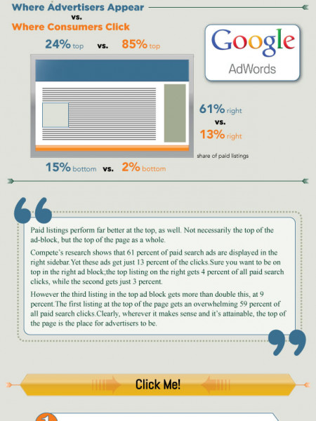 How Important is it to be on Top of a Google Search? Infographic