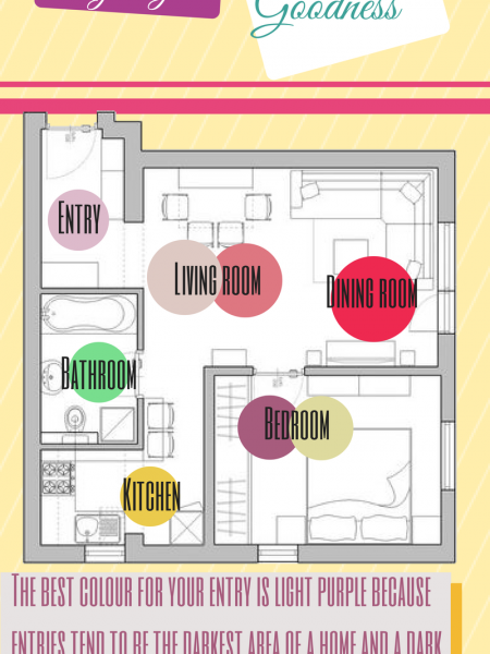 How Interior Colour Choice Affects Your Mood Infographic
