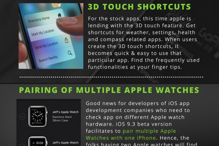 How iOS 9.3 is differ than previous versions? Infographic