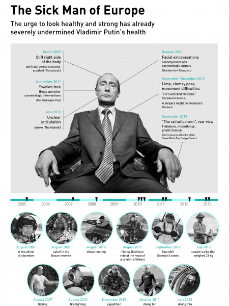 The Sick Man Of Europe Infographic
