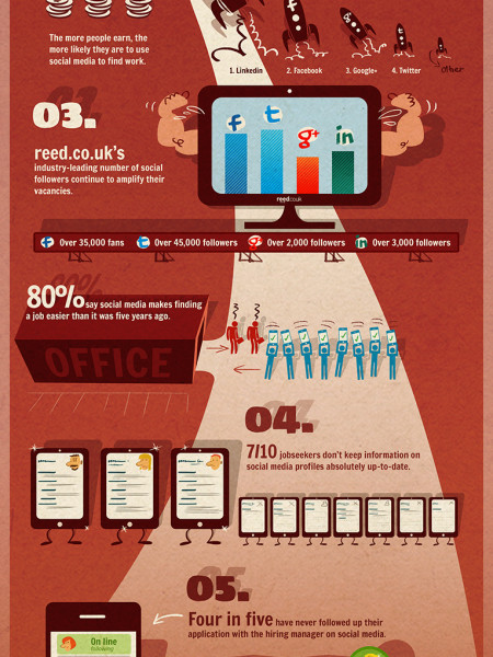 Can Social Media Help You Find A Job? Infographic