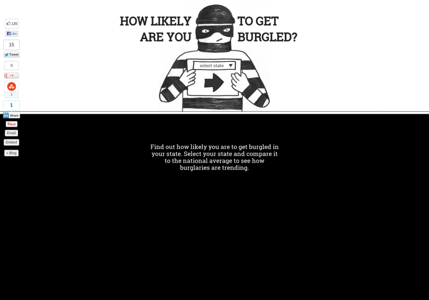 How Likely Are You To Get Burgled? Infographic