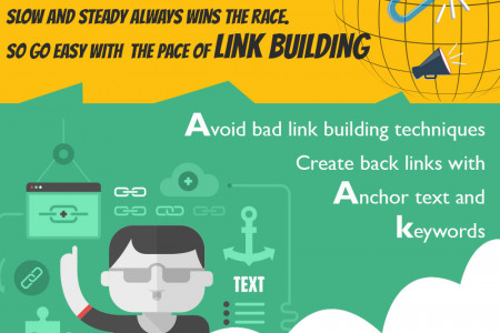 How Link building will help you to reach the top? Infographic