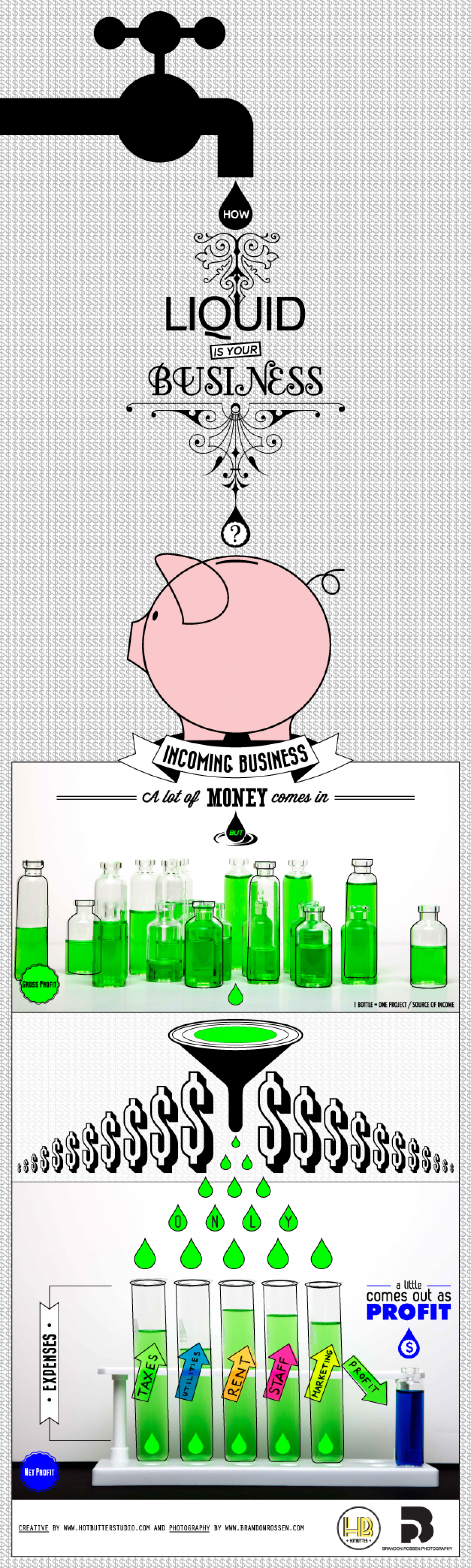 How Liquid is Your Business? Infographic