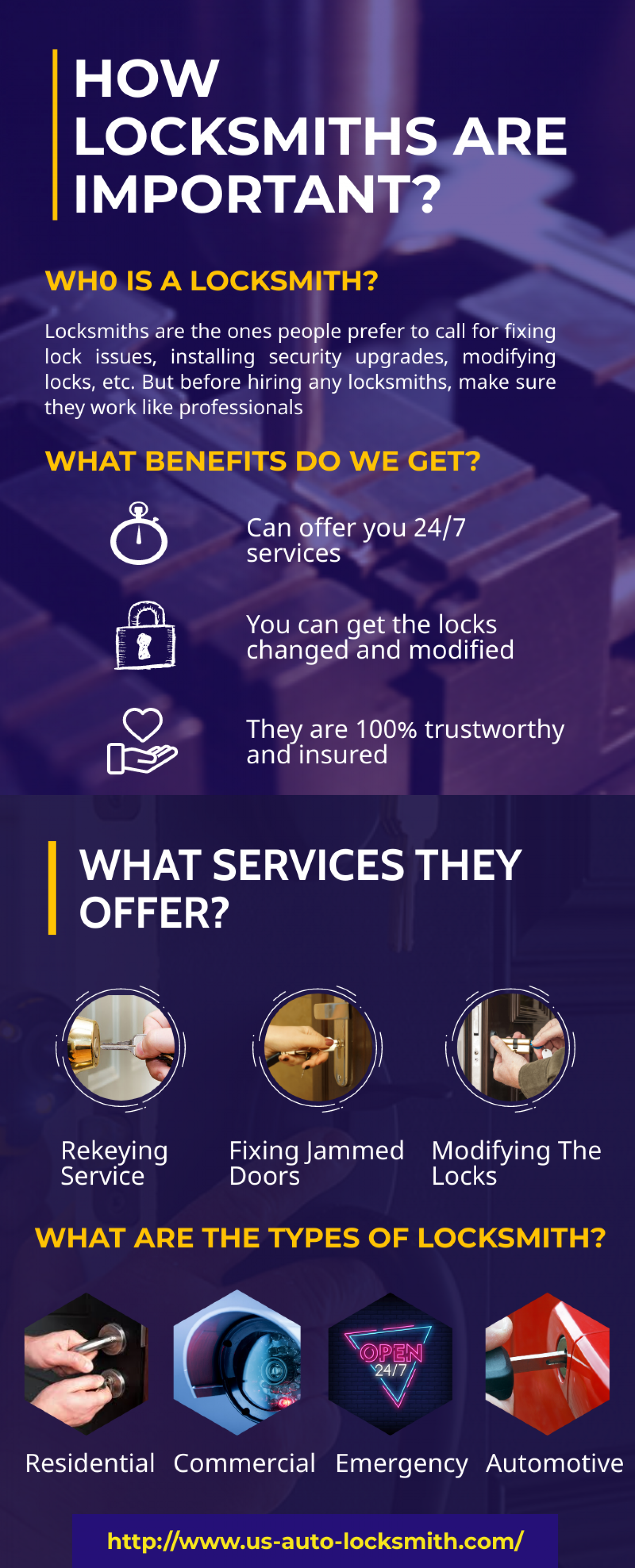 HOW LOCKSMITHS ARE IMPORTANT? Infographic