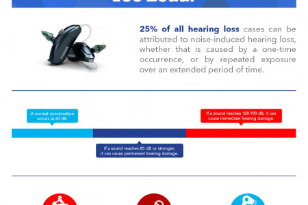 How Loud is Too Loud Infographic