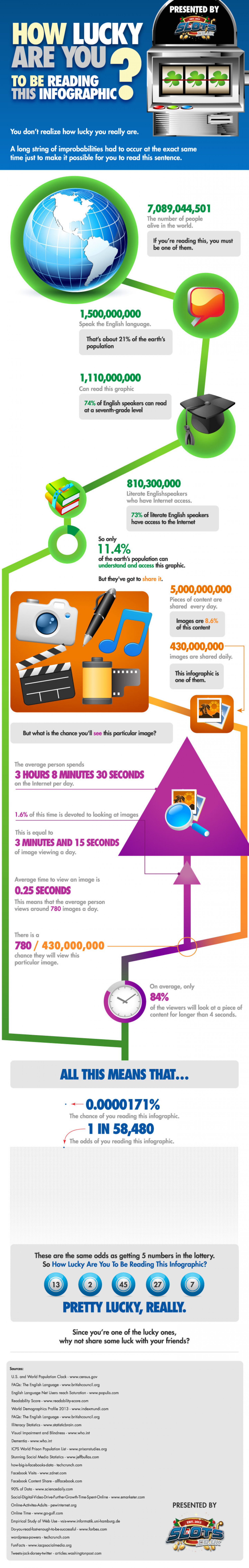 How Lucky Are You To Be Reading This Infographic? Infographic