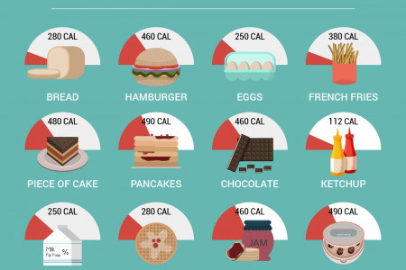 How Many Calories Are You Consuming? Infographic