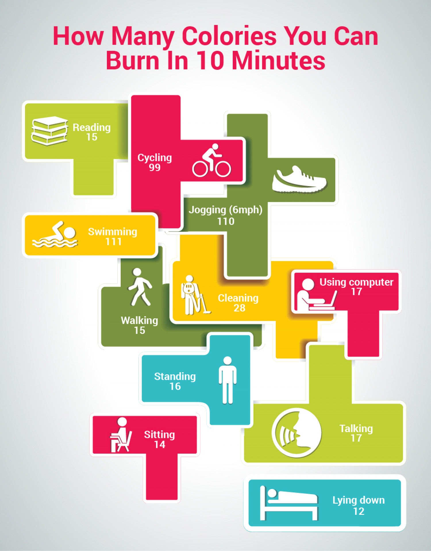How Many Calories You Can Burn in 10 Minutes Infographic