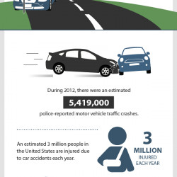 How Many Motor Vehicle Accidents Are Caused By Distracted