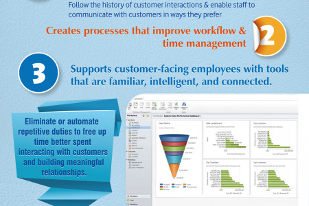 How Microsoft Dynamics CRM Provides a Way to Optimize Business Productivity? Infographic
