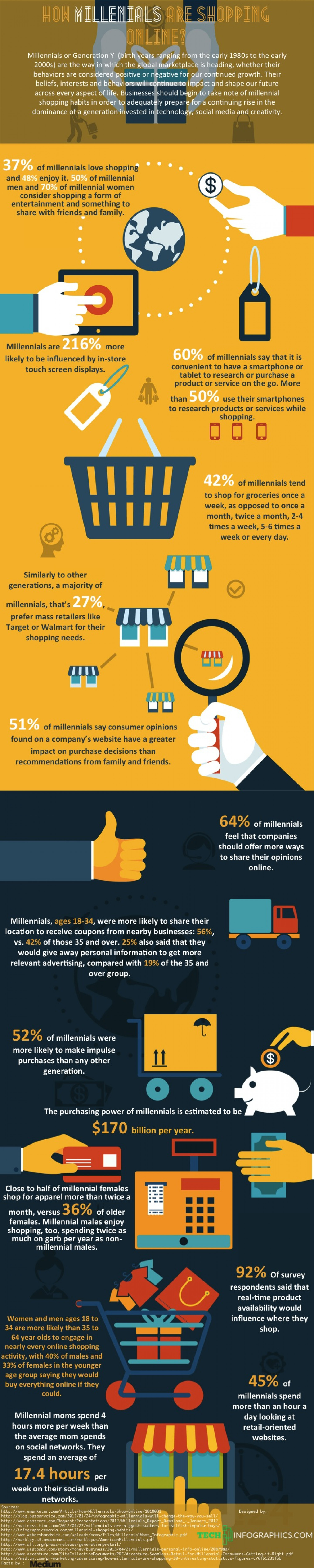 How Millenials Are Shopping Online? Infographic