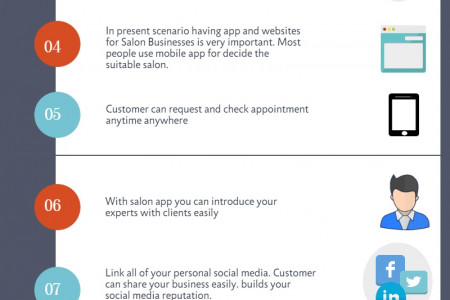 How Mobile Apps are Useful in Growing Salon Business Infographic