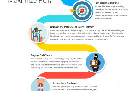 How mobile apps can help you maximize ROI?  Infographic