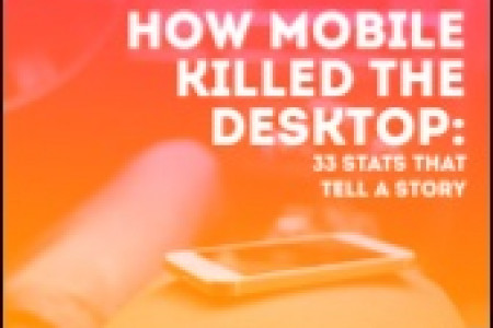How Mobile Killed the Desktop Infographic