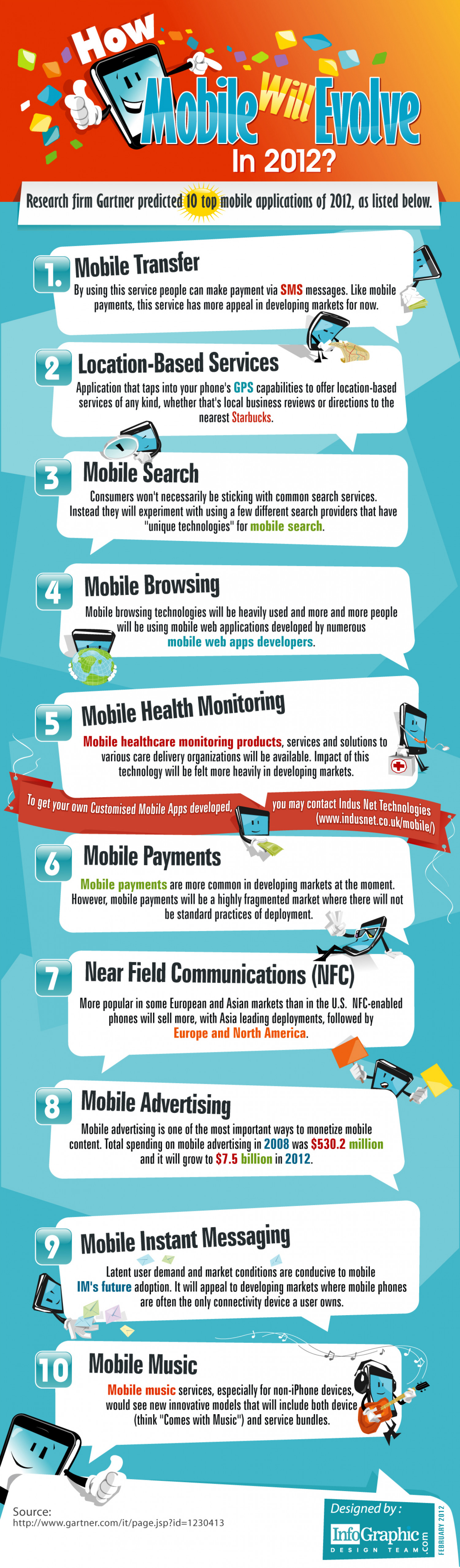 How Mobile Will Evolve In 2012 Infographic