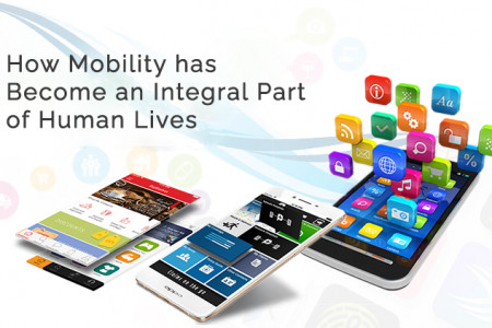 How Mobility has Become an Integral Part of Human Lives Infographic