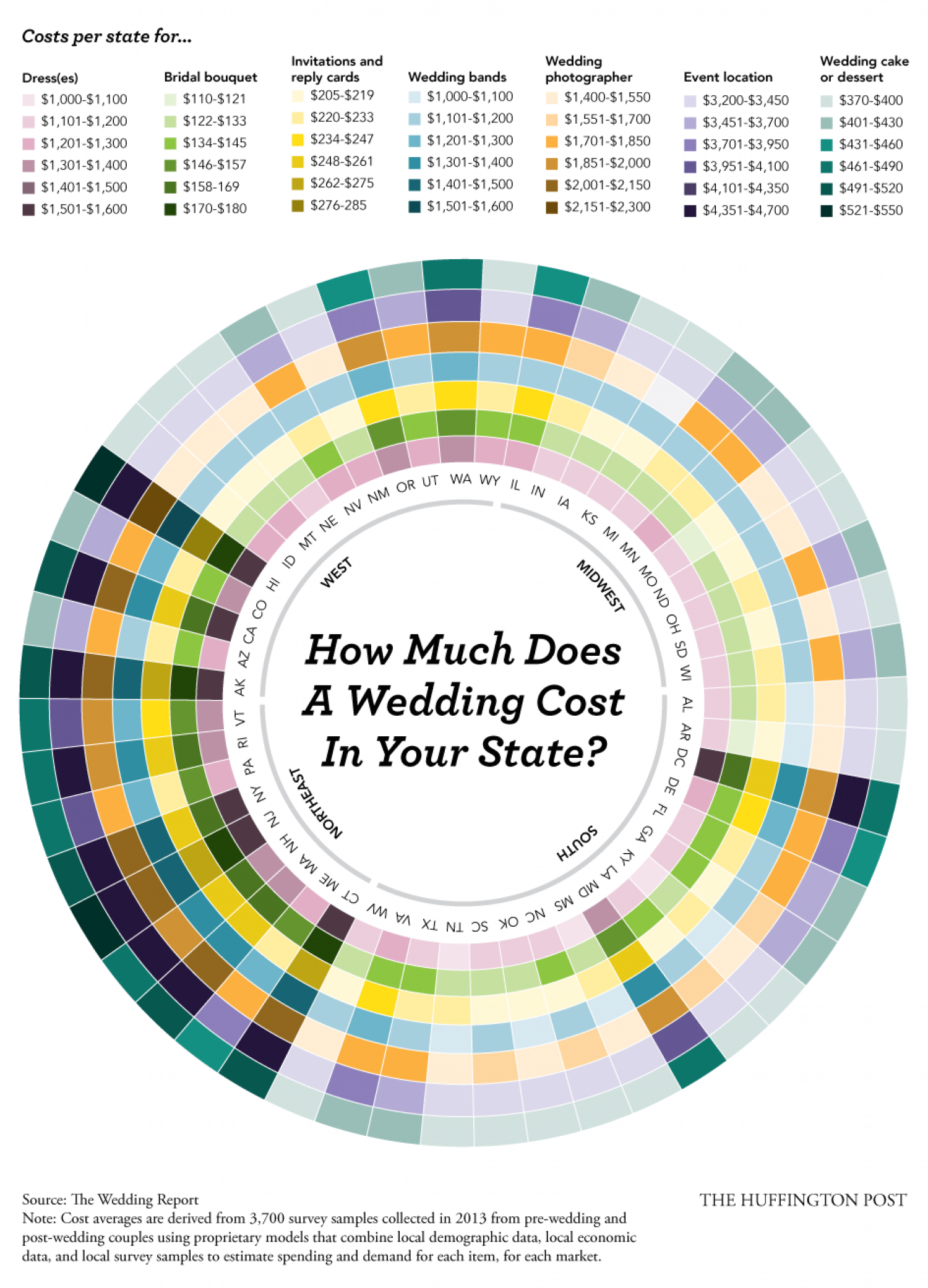 How Much Does A Wedding Cost In Your State? Infographic