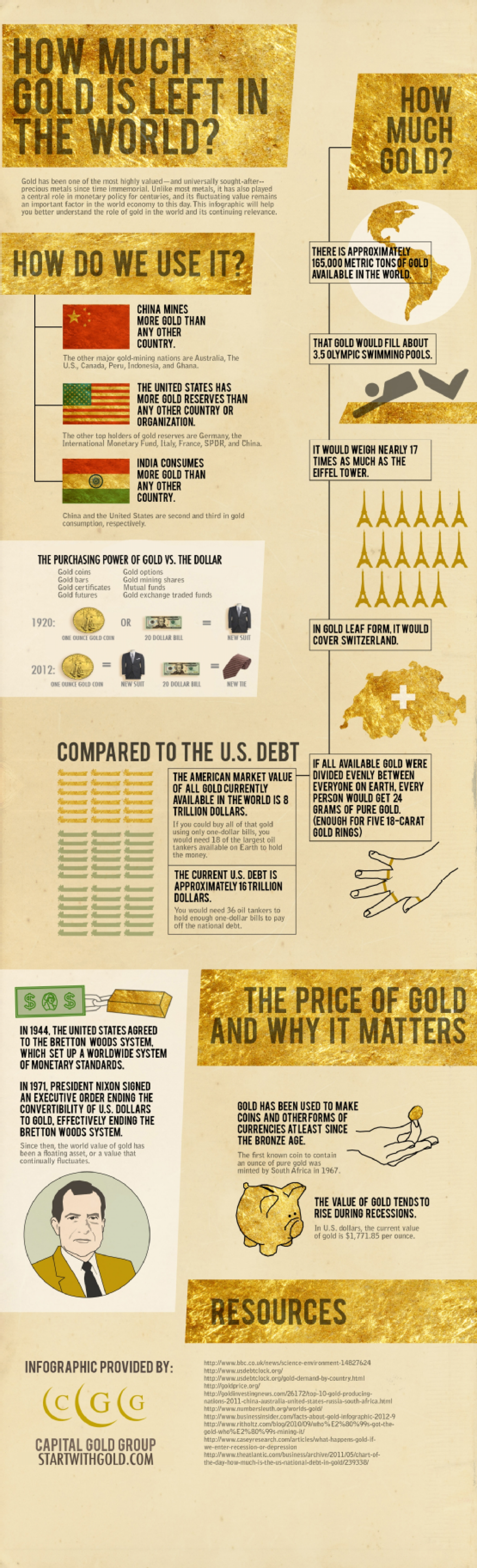 How Much Gold Is Left In The World?  Infographic