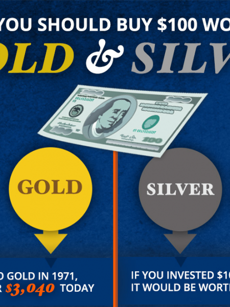 How Much is Silver Worth? Infographic