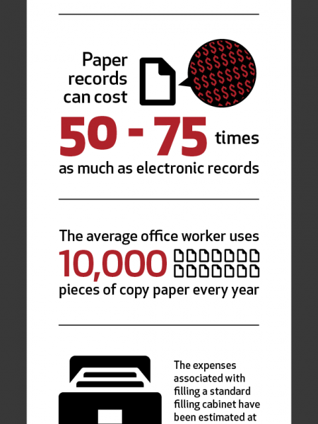 How much is your business wasting on paper records? Infographic