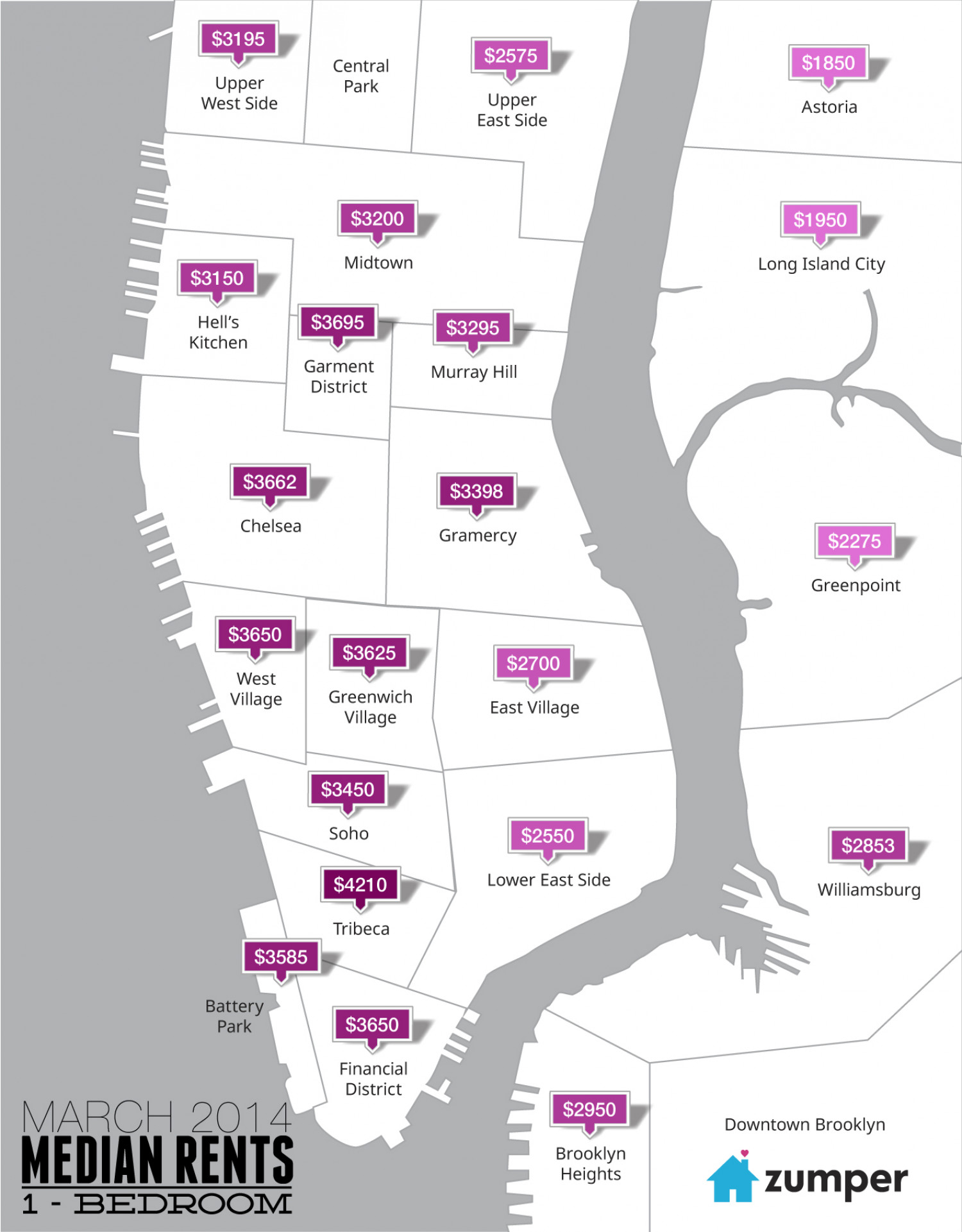 How Much New Yorkers Pay For Rent Infographic