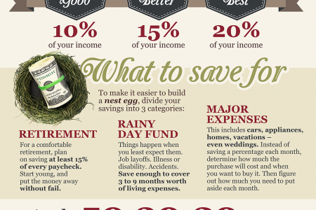 How Much Should I Be Saving?  Infographic