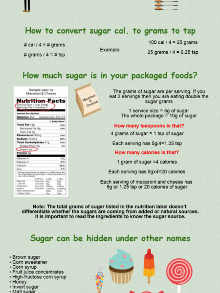How Much Sugar Are You Really Taking In Every Day? Infographic