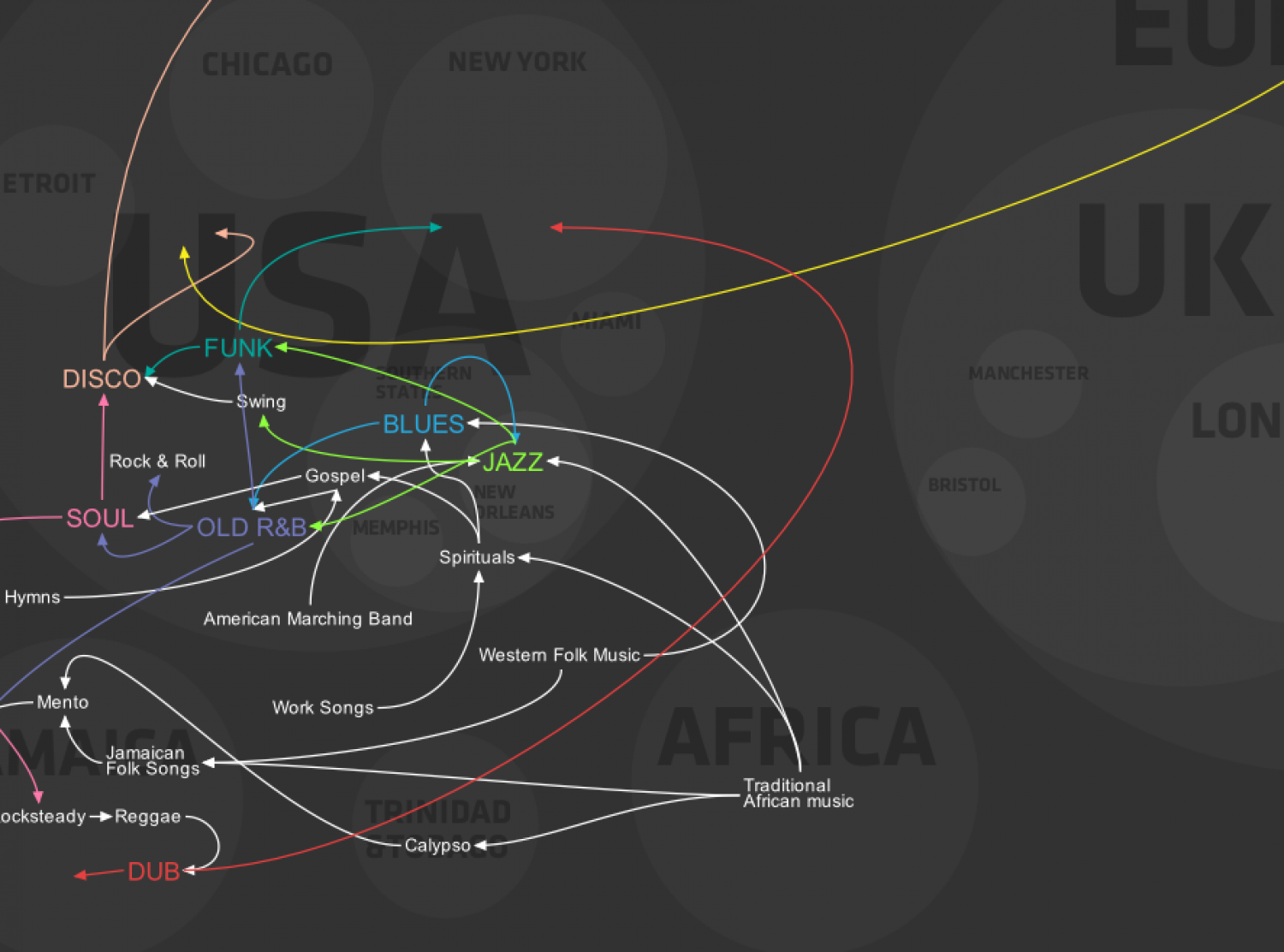 How Music Travels Infographic
