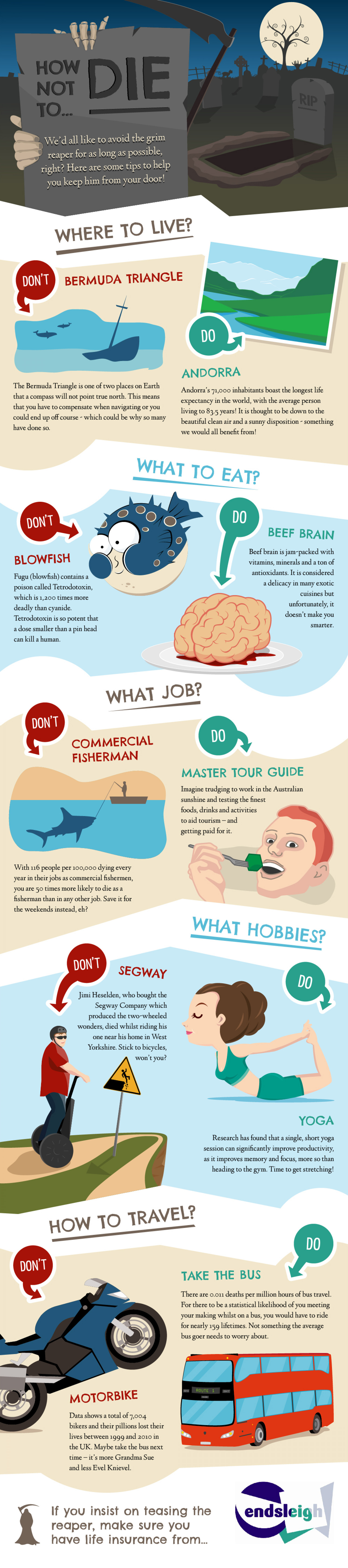 How Not To Die  Infographic