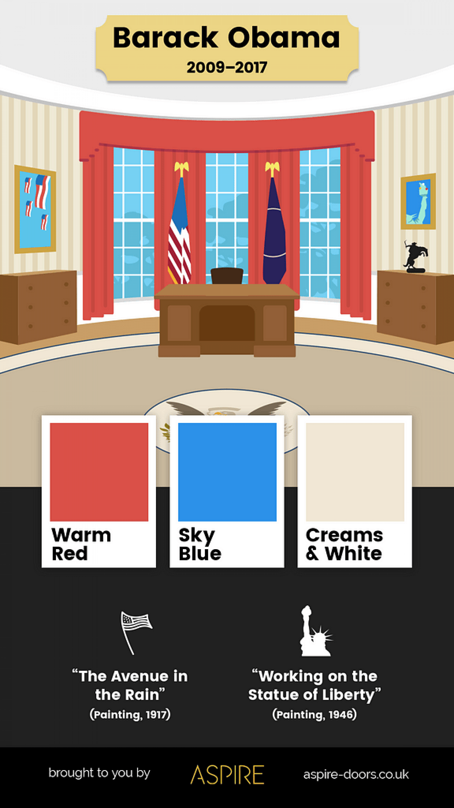 How Obama Decorated the Oval Office Infographic