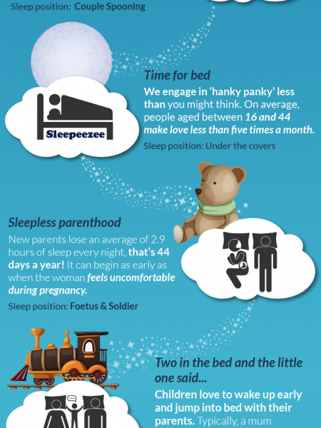 How Our Sleep Positions Change Infographic