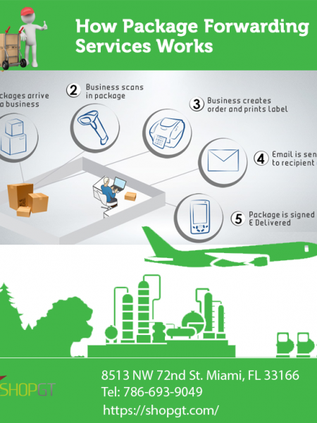 How Package Forwording Services Works Infographic