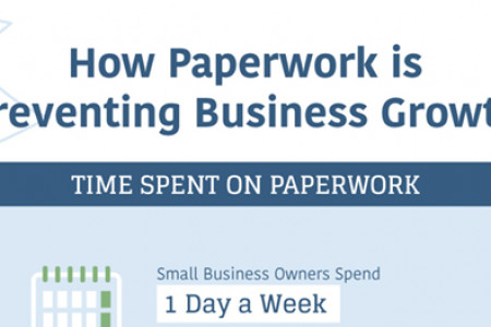 How Paperwork is Preventing Business Growth Infographic