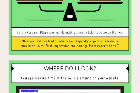 How People See Your Website Infographic