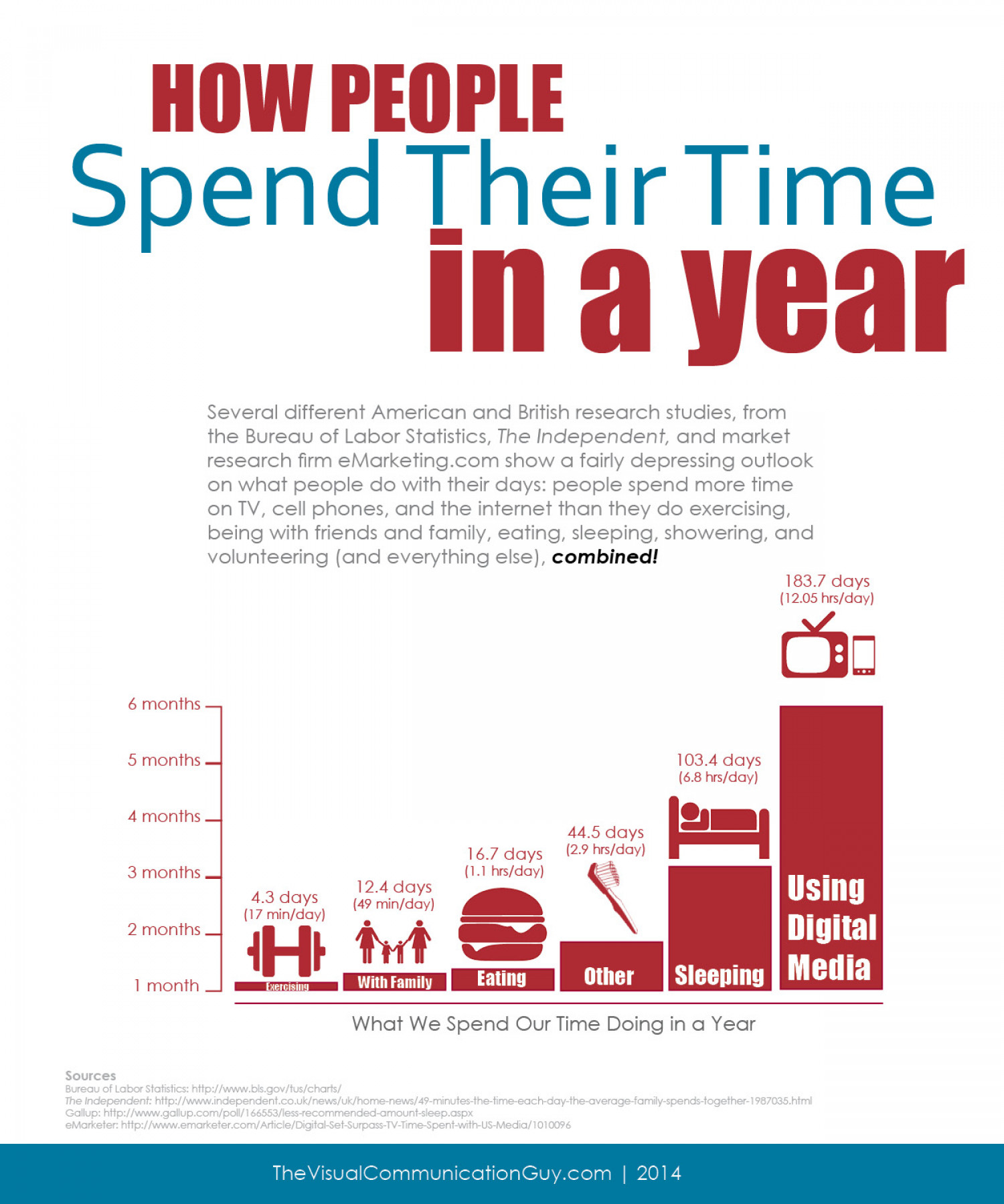 How People Spend Their Time in a Year Infographic