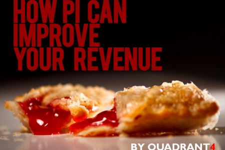 How Pi Can Improve Your Revenue Infographic