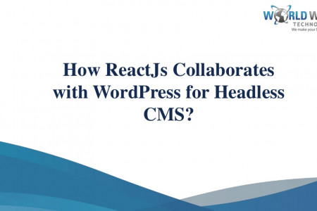 How ReactJs Collaborates with WordPress for Headless CMS? Infographic