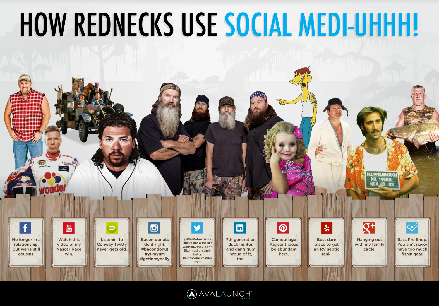 How Rednecks Use Social Media Infographic