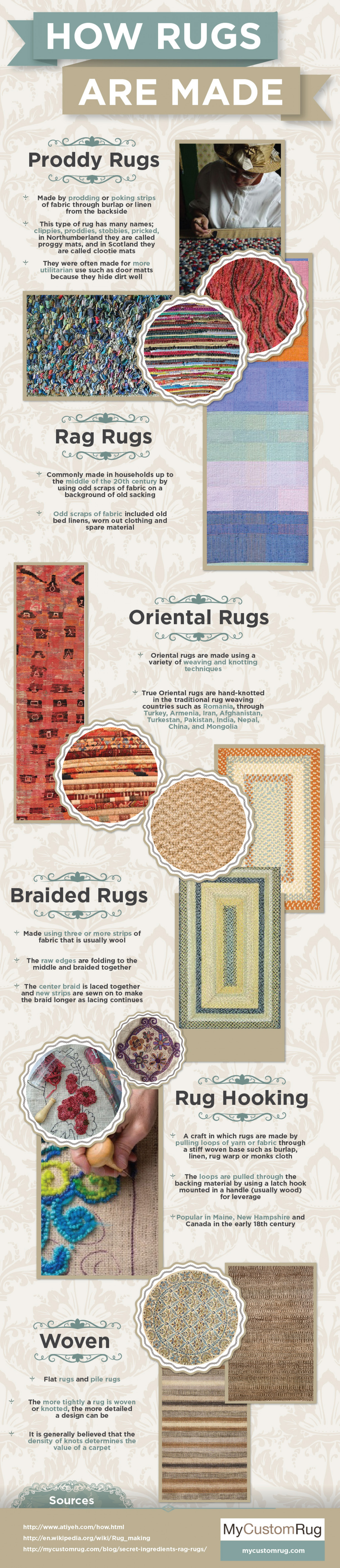 How Rugs are Made  Infographic
