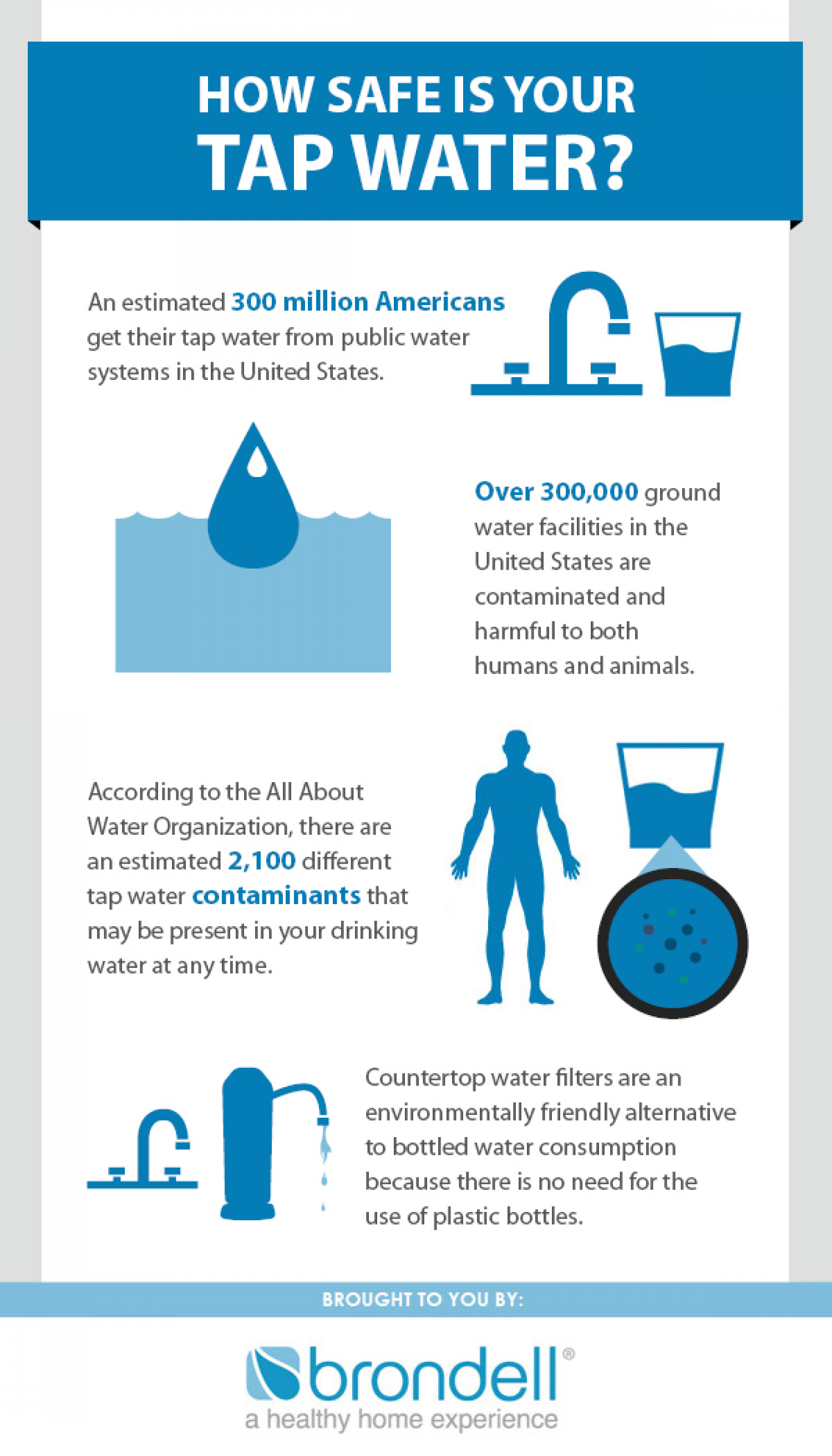 How Safe Is Your Tap Water? Infographic