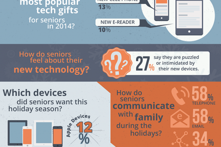 How Seniors Use Technology During the Holidays Infographic