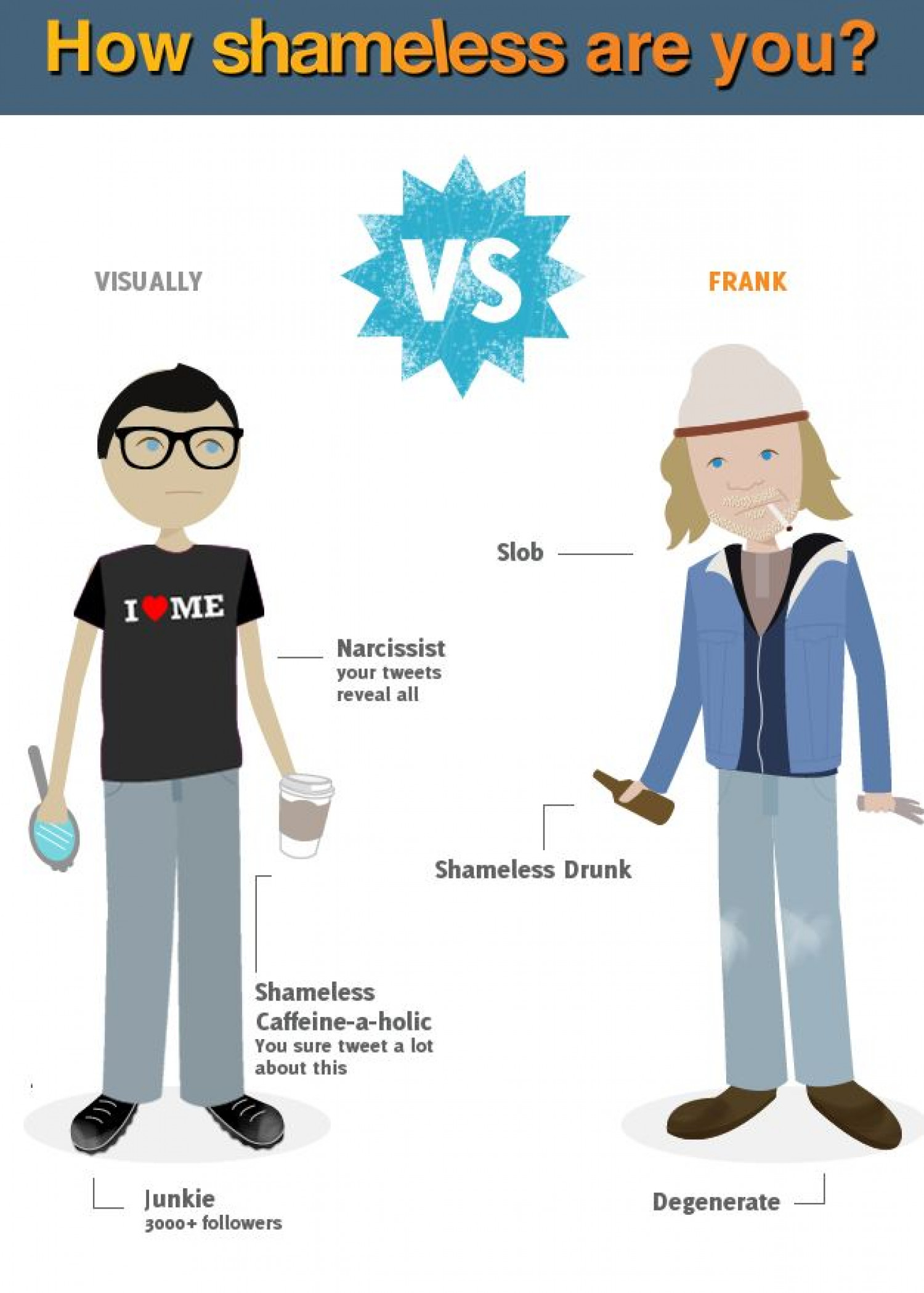 How Shameless Are You? Infographic