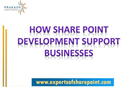 How Share Point Development Support to Your Businesses Infographic