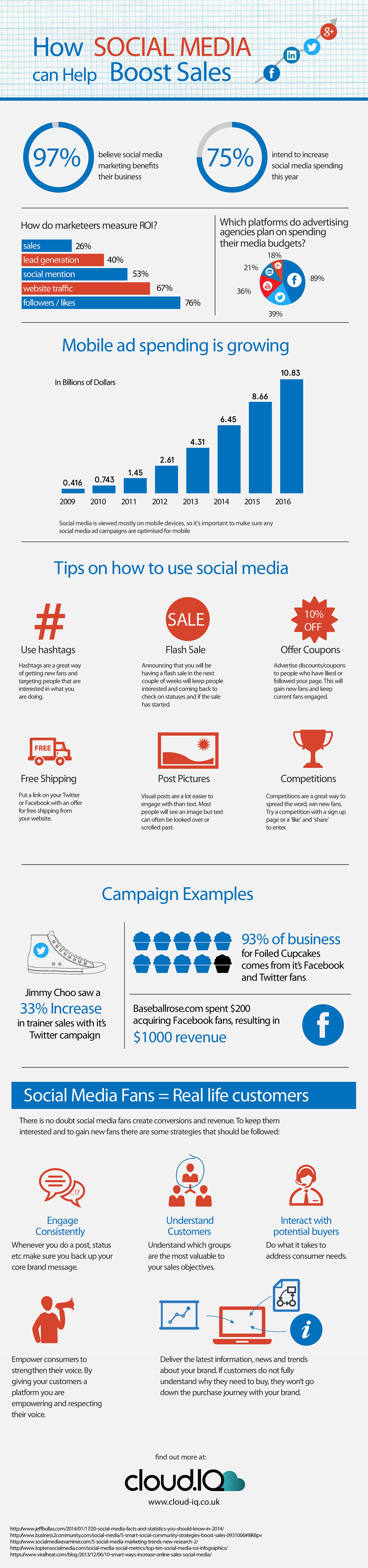 How Social Media Can Help Boost Sales Infographic