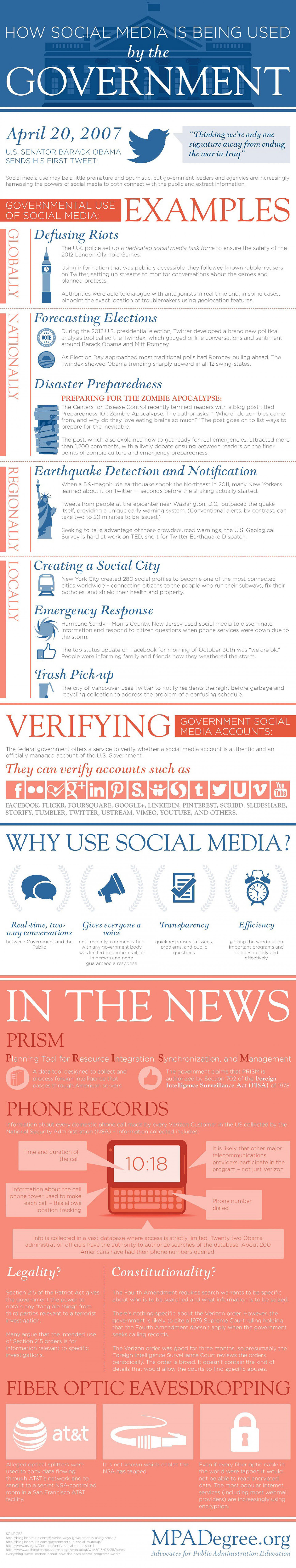 How Social Media is Being Used by The Government Infographic
