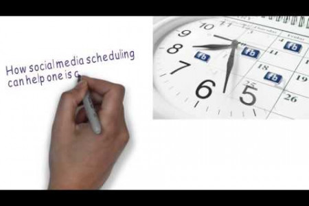 How social media scheduling can help one Infographic