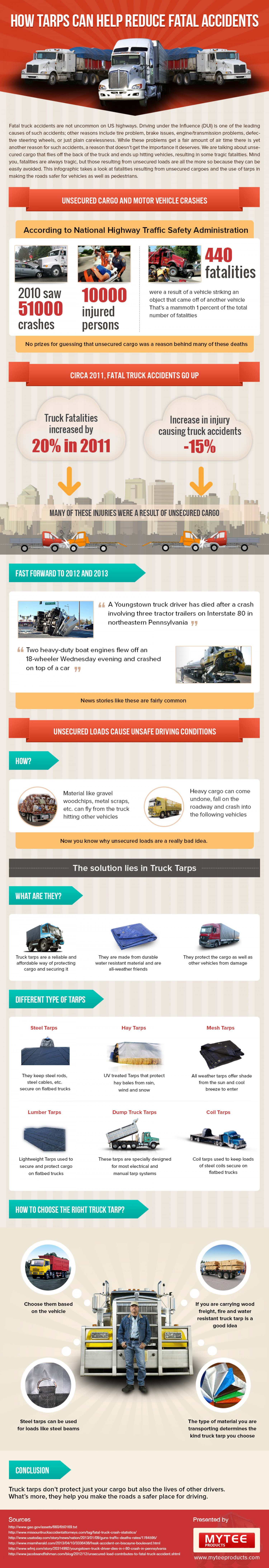 How Tarps Can Help Reduce Fatal Accidents [INFOGRAPHIC] Infographic